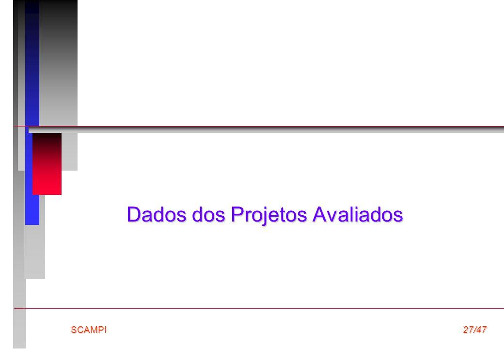 Dados dos Projetos Avaliados