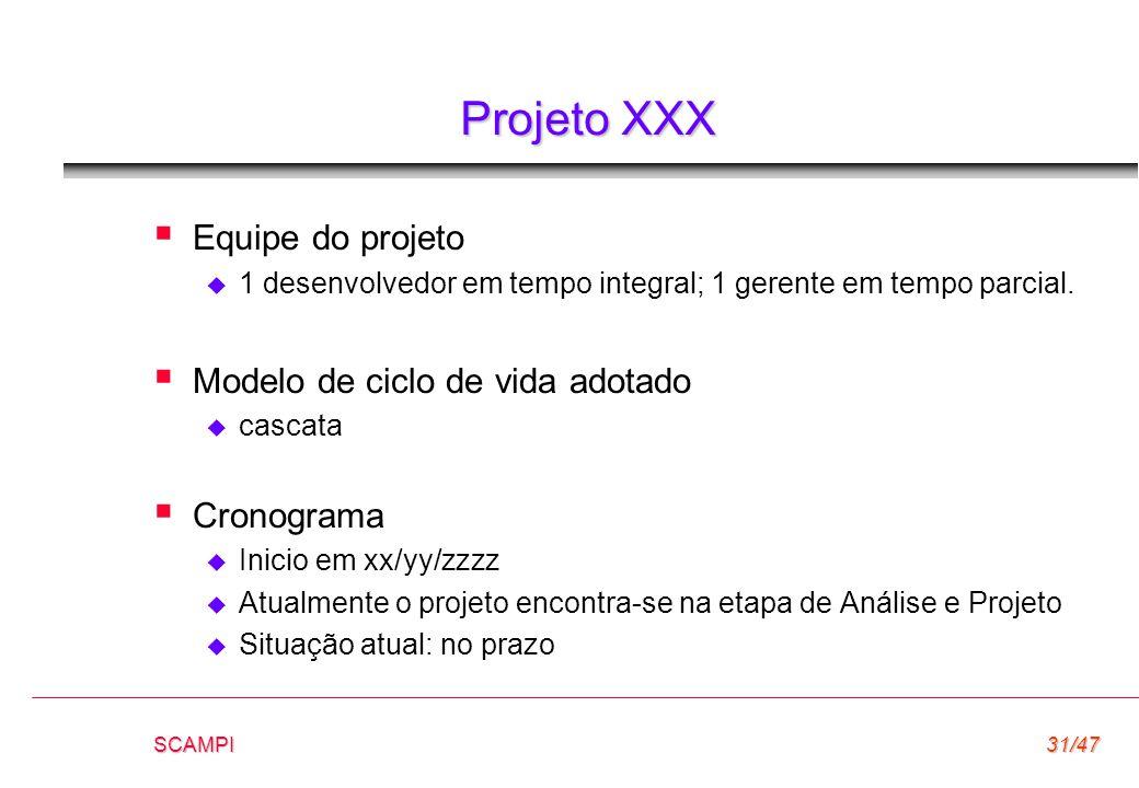 Projeto XXX Equipe do projeto Modelo de ciclo de vida adotado