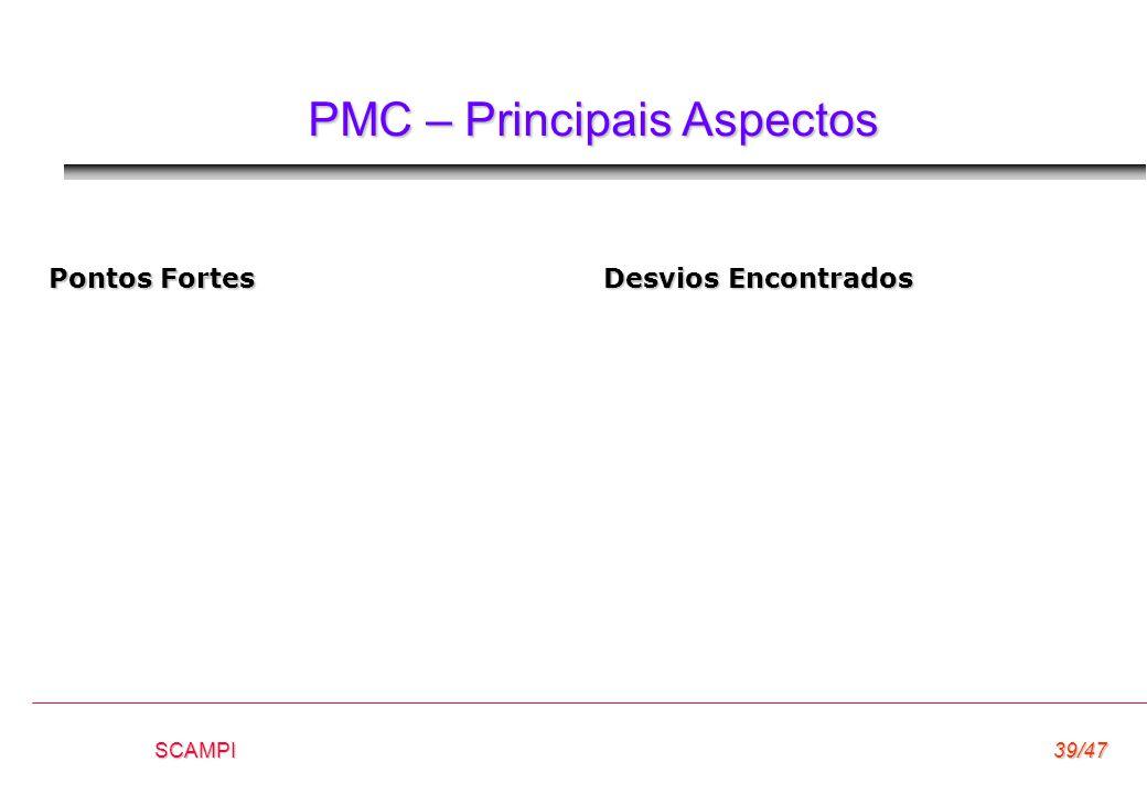 PMC – Principais Aspectos