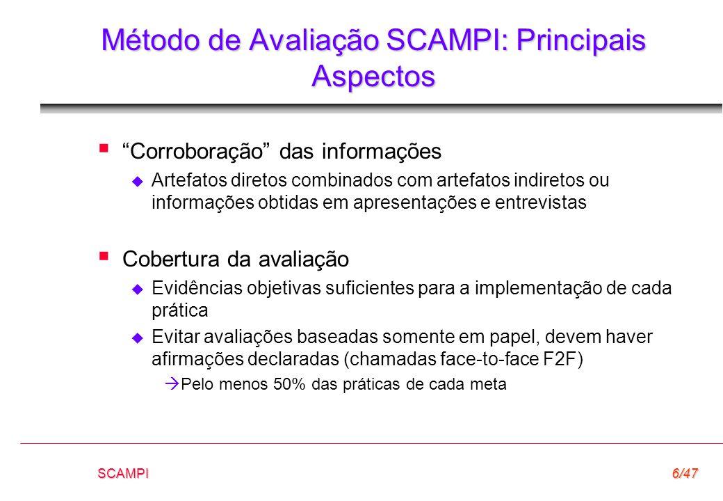 Método de Avaliação SCAMPI: Principais Aspectos