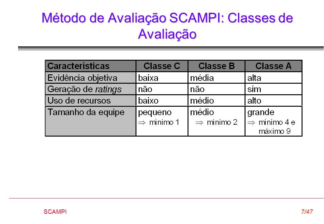 Método de Avaliação SCAMPI: Classes de Avaliação