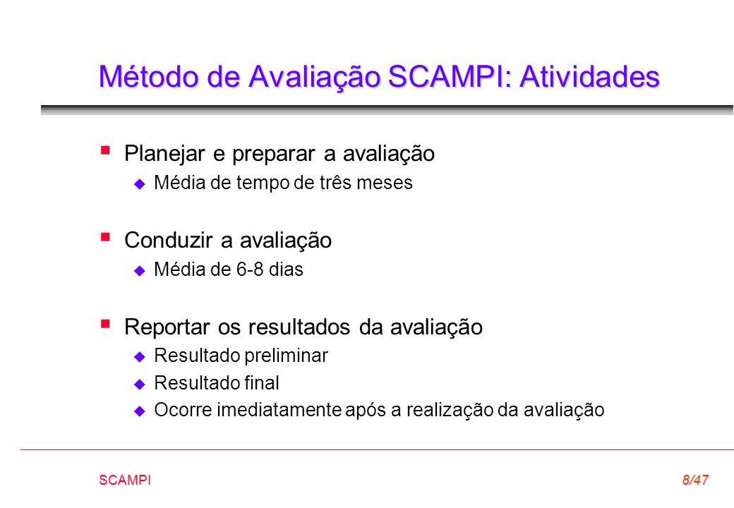 Método de Avaliação SCAMPI: Atividades