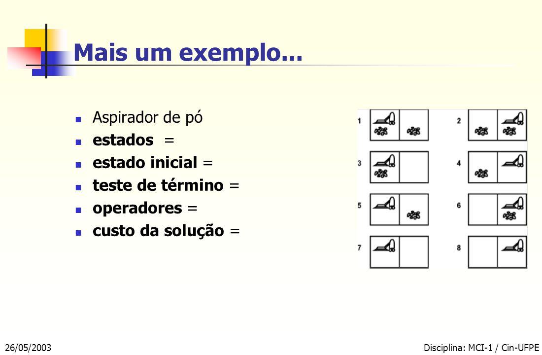 Disciplina: MCI-1 / Cin-UFPE