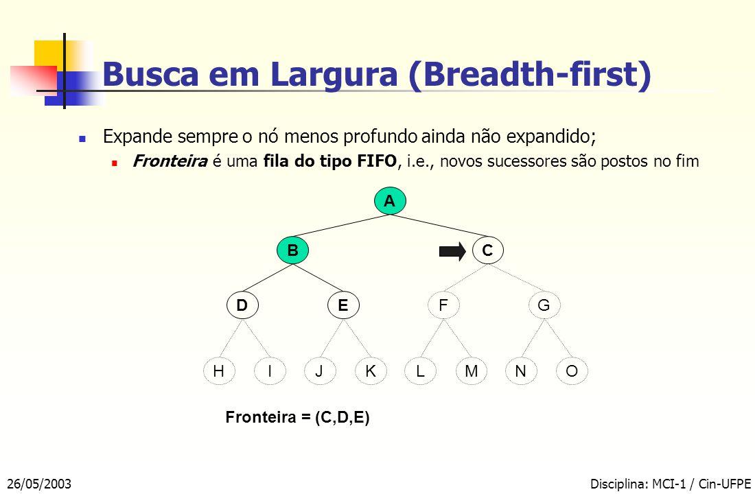 Busca em Largura (Breadth-first)