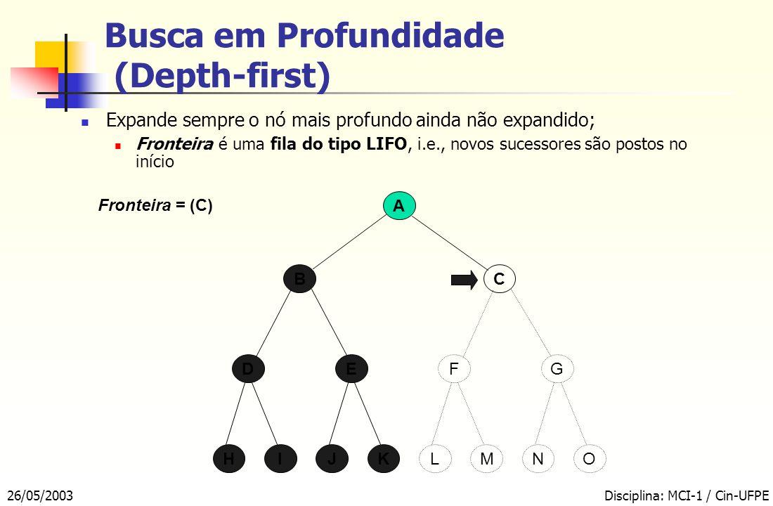 Busca em Profundidade (Depth-first)