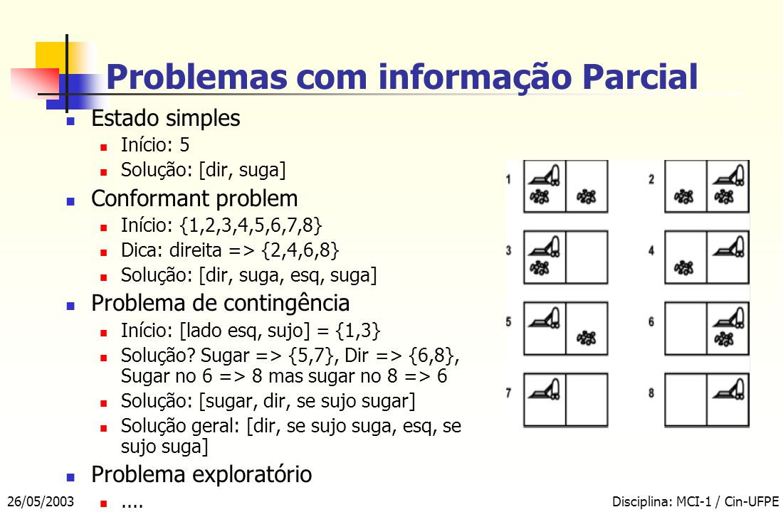 Problemas com informação Parcial