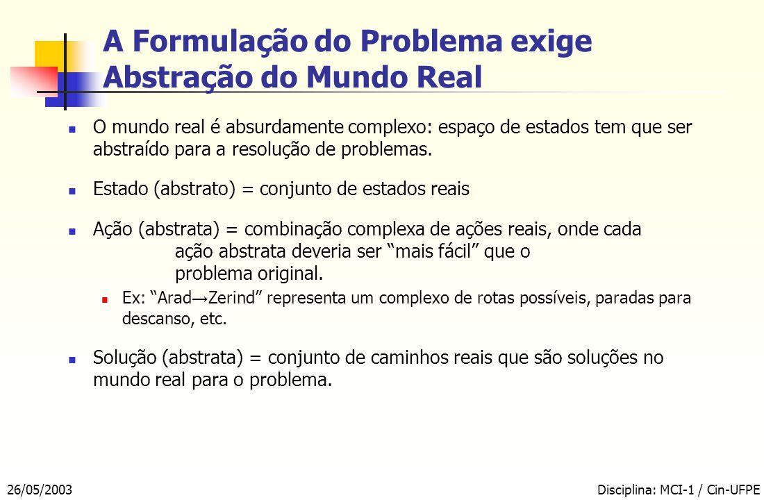 A Formulação do Problema exige Abstração do Mundo Real