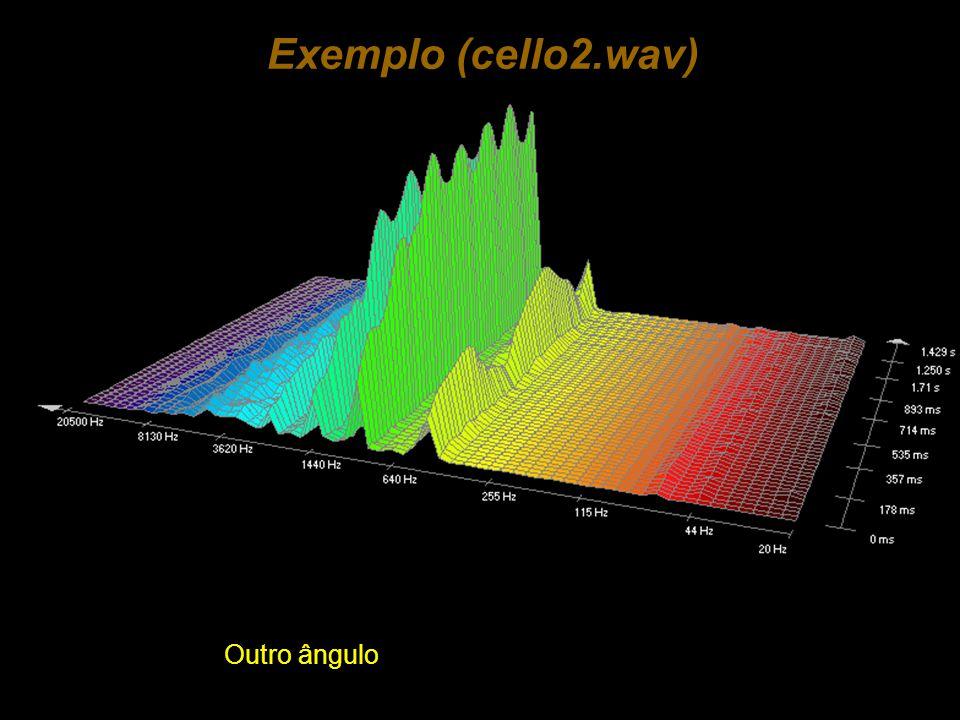 Exemplo (cello2.wav) Outro ângulo