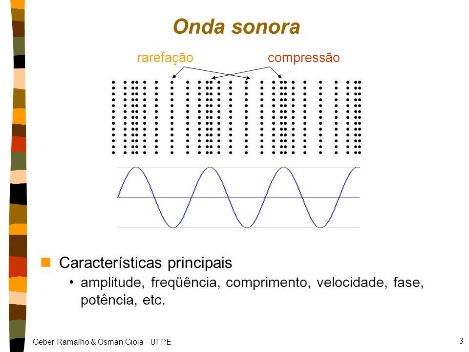 Onda sonora Características principais