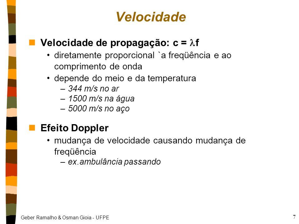 Velocidade Velocidade de propagação: c = f Efeito Doppler