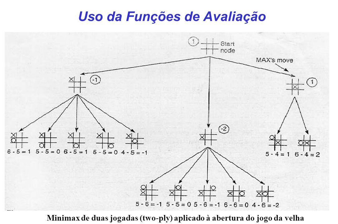 Uso da Funções de Avaliação