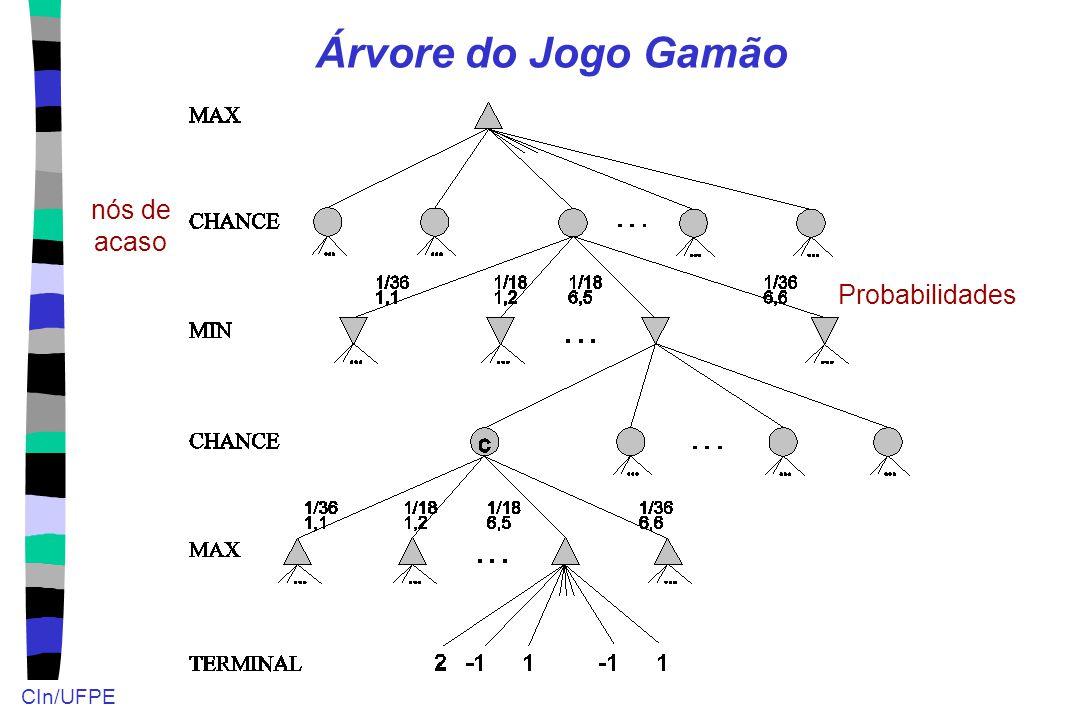 Árvore do Jogo Gamão nós de acaso Probabilidades