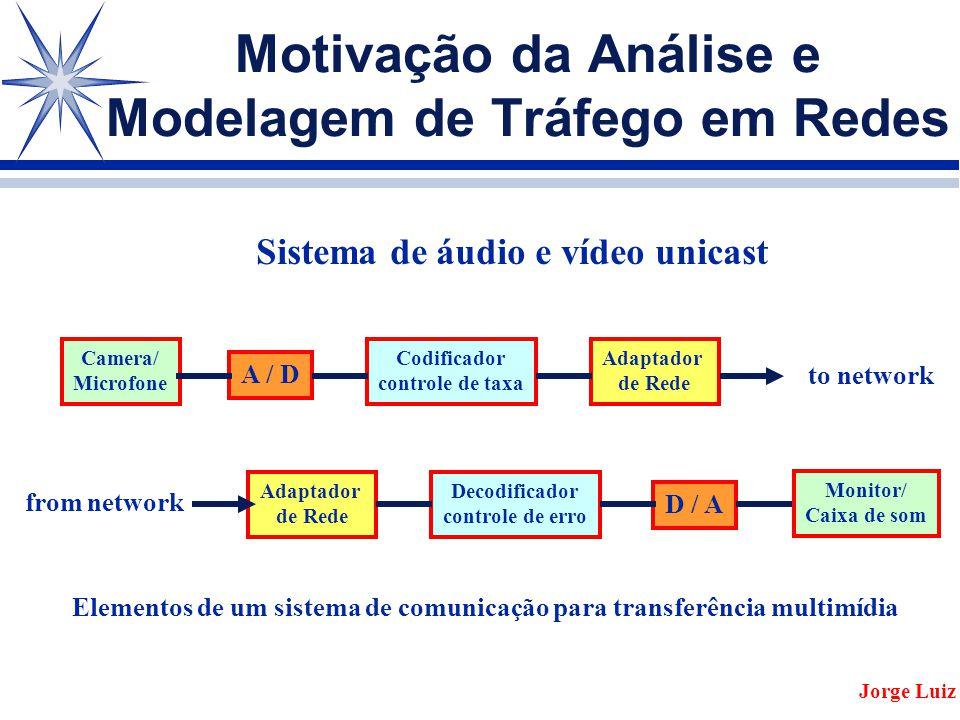 Motivação da Análise e Modelagem de Tráfego em Redes