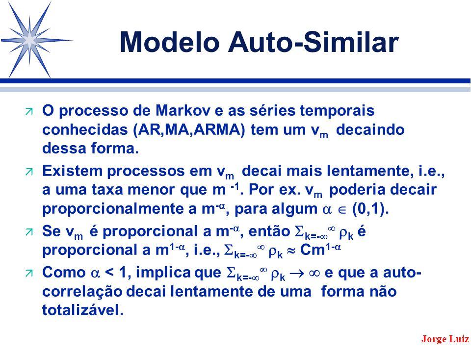 Modelo Auto-Similar O processo de Markov e as séries temporais conhecidas (AR,MA,ARMA) tem um vm decaindo dessa forma.