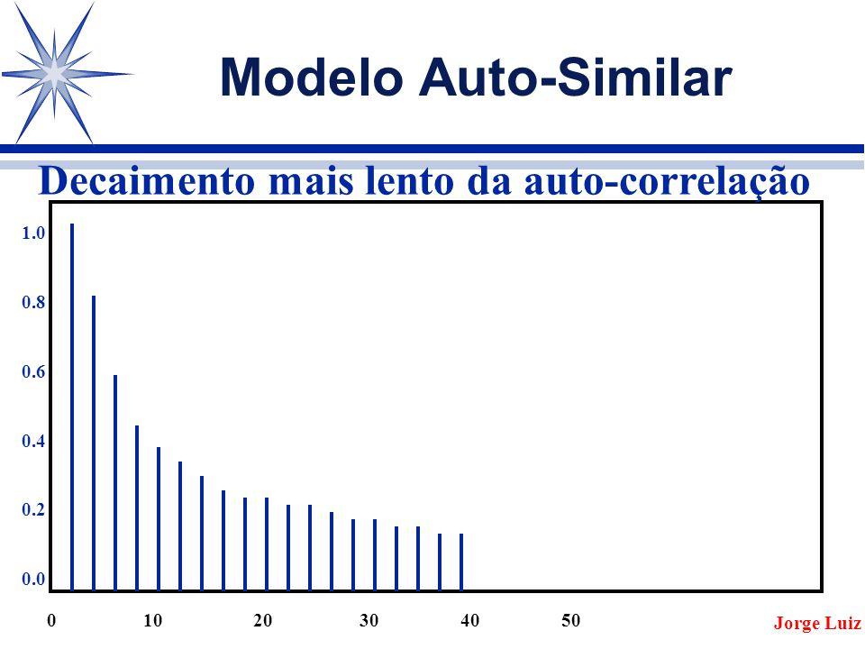 Modelo Auto-Similar Decaimento mais lento da auto-correlação