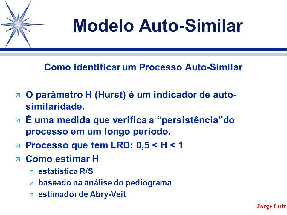 Como identificar um Processo Auto-Similar
