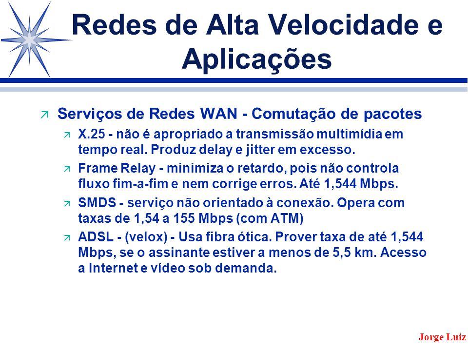 Redes de Alta Velocidade e Aplicações