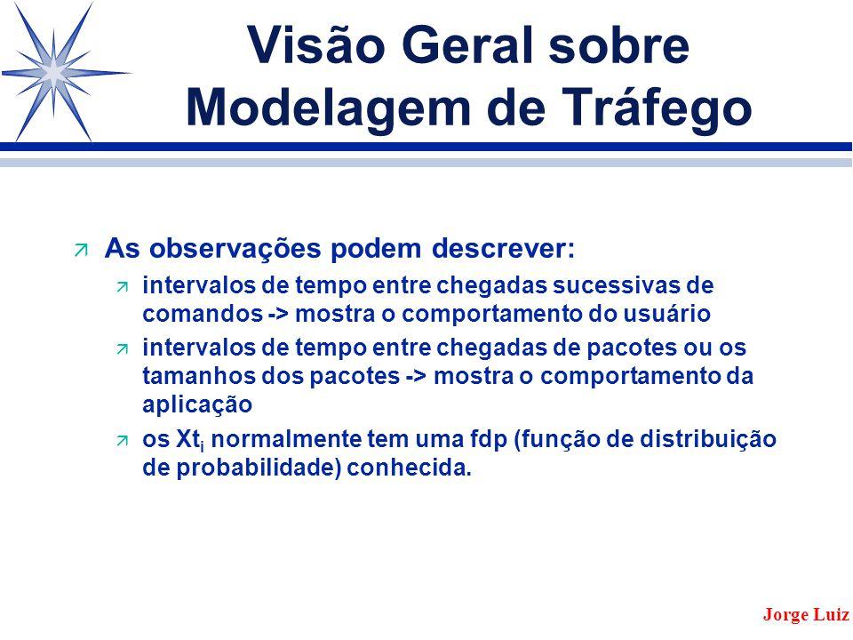 Visão Geral sobre Modelagem de Tráfego