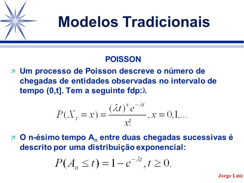 Modelos Tradicionais POISSON