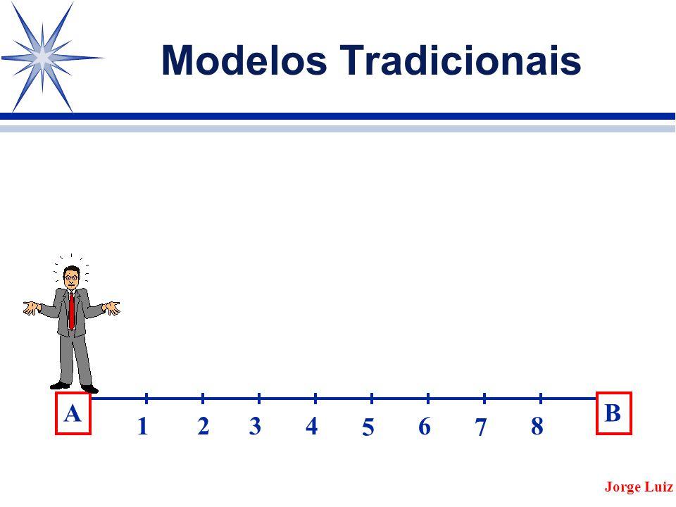 Modelos Tradicionais A B 1 2 3 4 5 6 7 8 Jorge Luiz