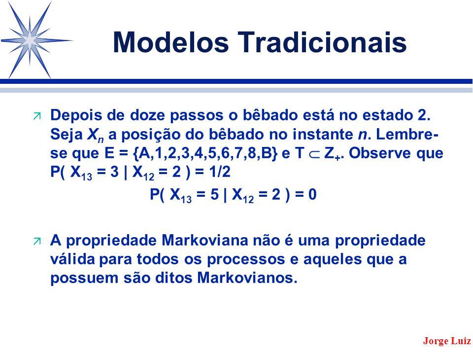 Modelos Tradicionais