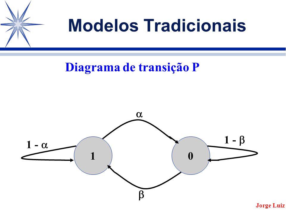 Diagrama de transição P