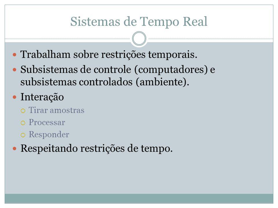 Sistemas de Tempo Real Trabalham sobre restrições temporais.
