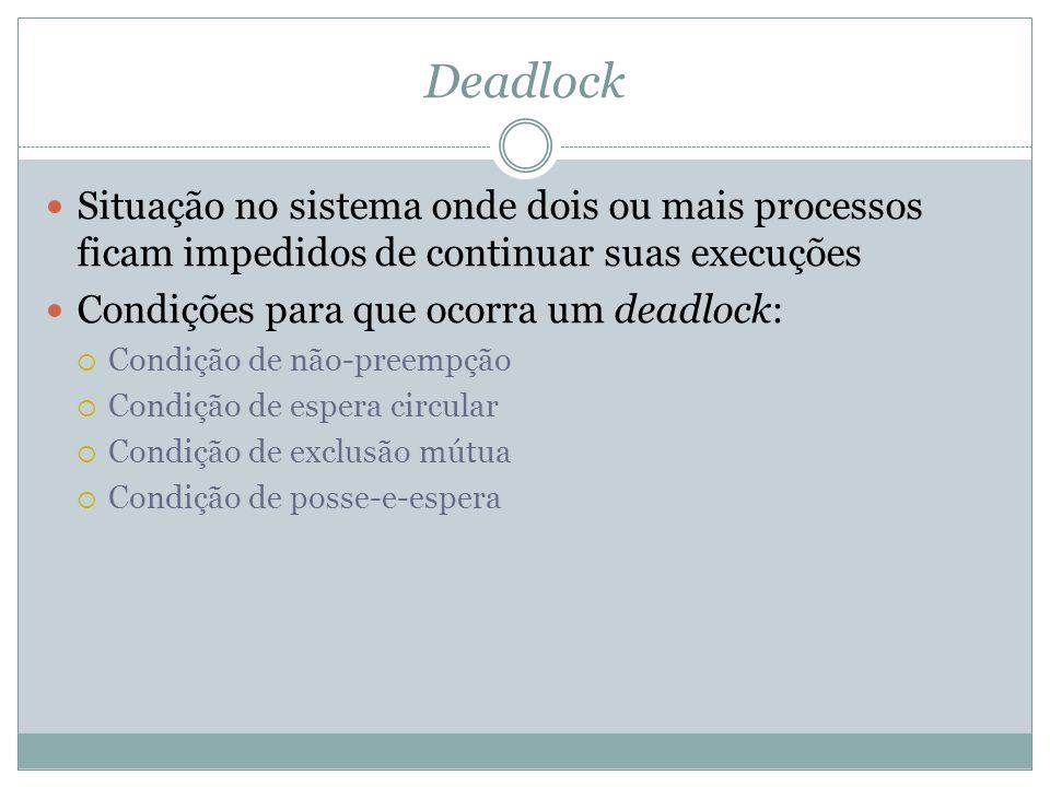 Deadlock Situação no sistema onde dois ou mais processos ficam impedidos de continuar suas execuções.