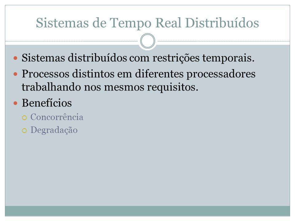Sistemas de Tempo Real Distribuídos