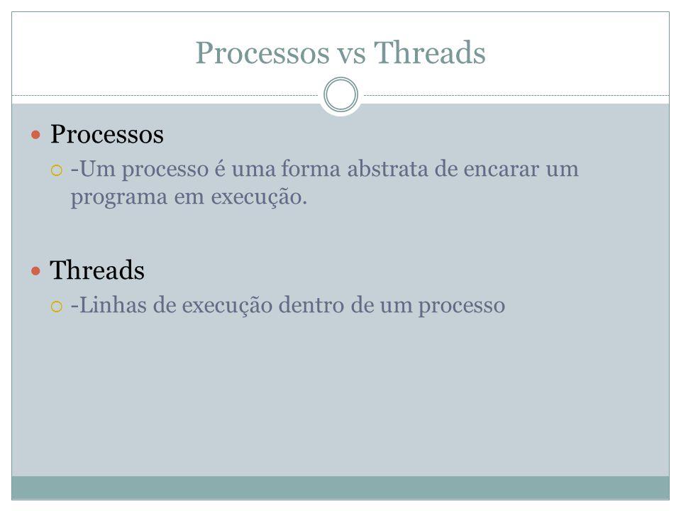 Processos vs Threads Processos Threads