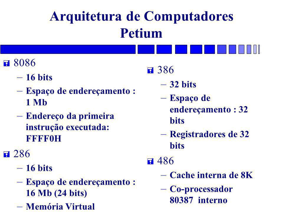 Arquitetura de Computadores Petium