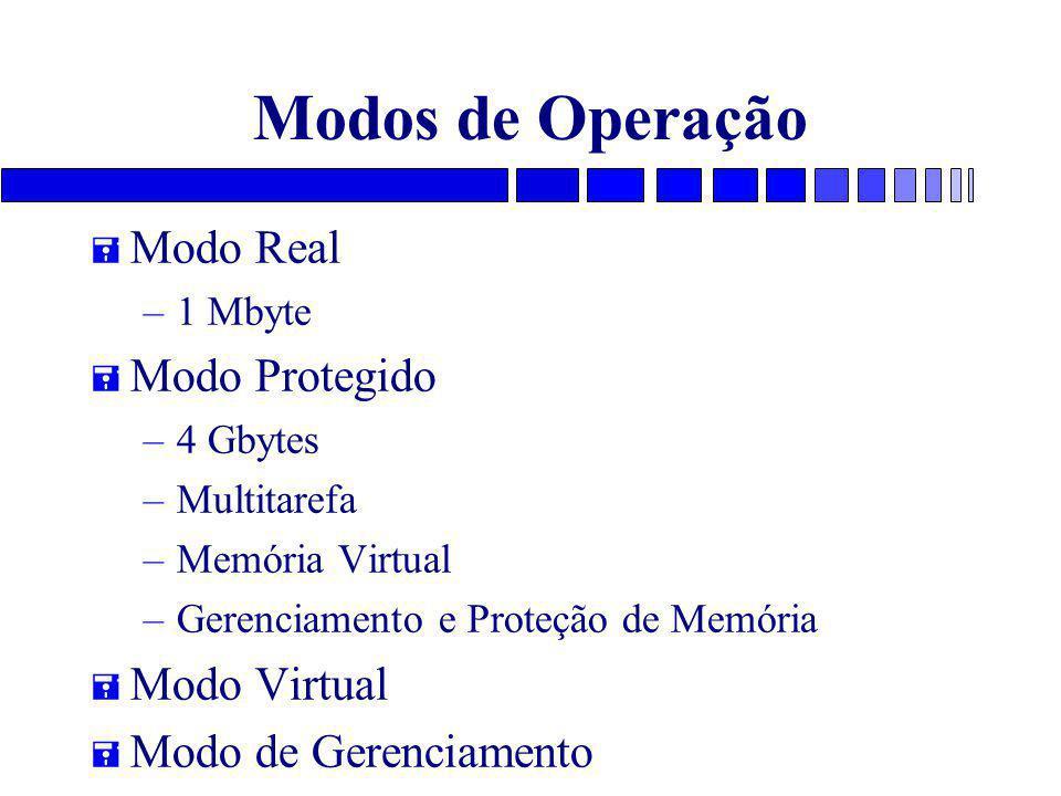 Modos de Operação Modo Real Modo Protegido Modo Virtual