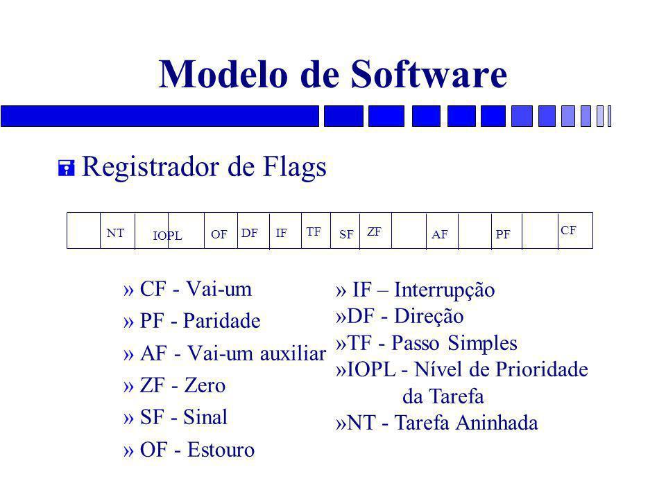 Modelo de Software Registrador de Flags CF - Vai-um PF - Paridade