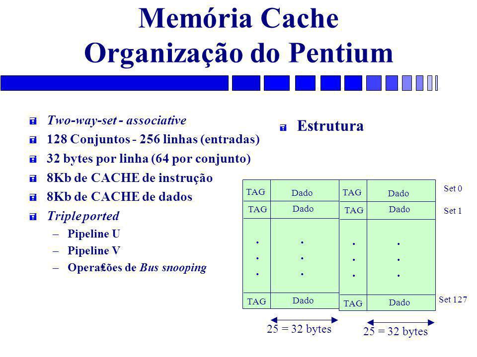 Memória Cache Organização do Pentium
