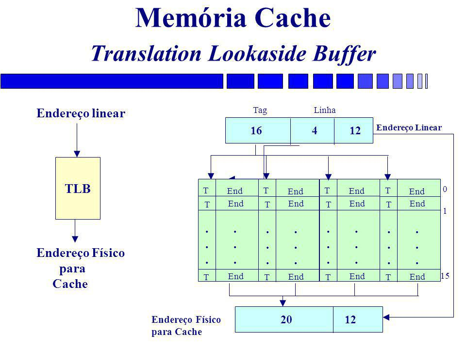 Memória Cache Translation Lookaside Buffer
