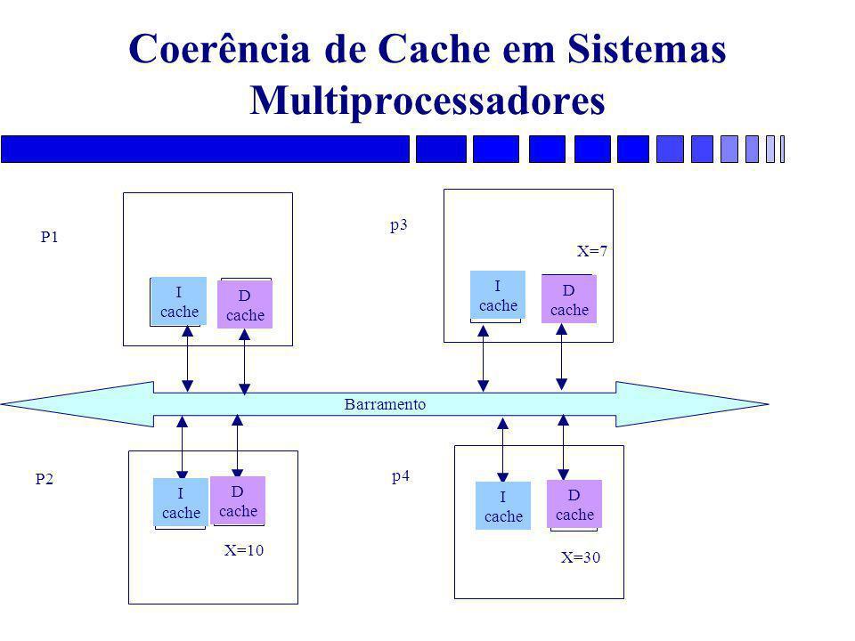 Coerência de Cache em Sistemas Multiprocessadores