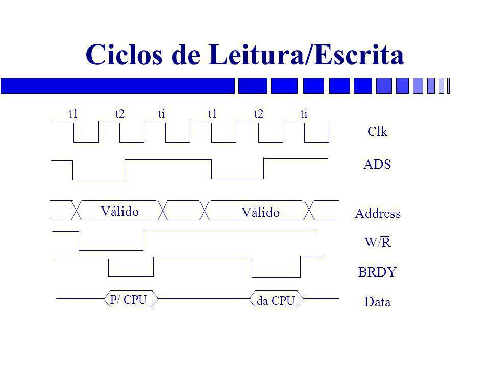 Ciclos de Leitura/Escrita