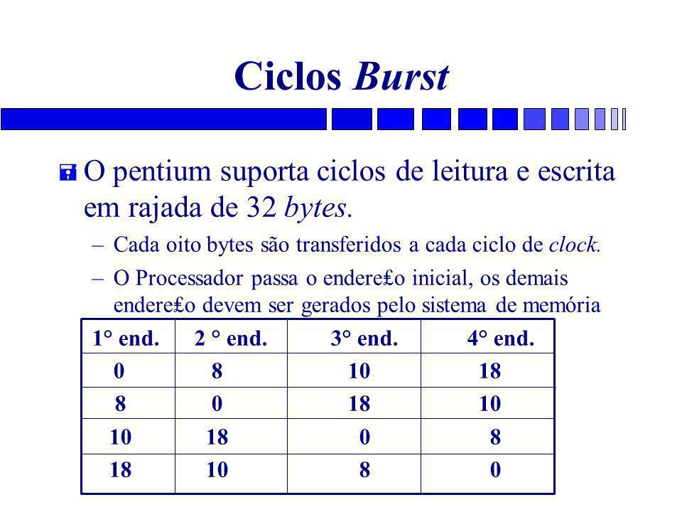 Ciclos Burst O pentium suporta ciclos de leitura e escrita em rajada de 32 bytes. Cada oito bytes são transferidos a cada ciclo de clock.