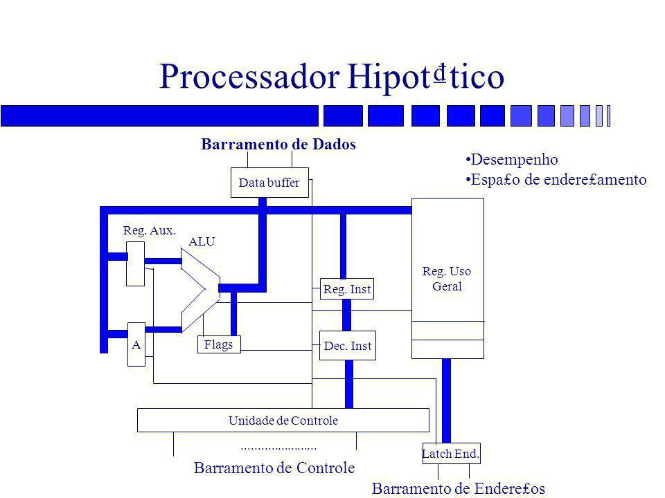 Processador Hipot₫tico