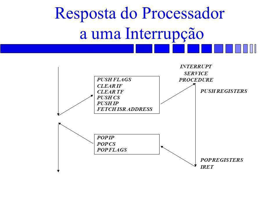 Resposta do Processador a uma Interrupção