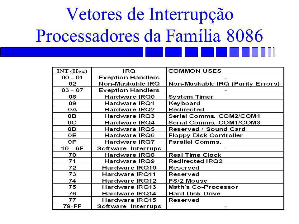 Vetores de Interrupção Processadores da Família 8086