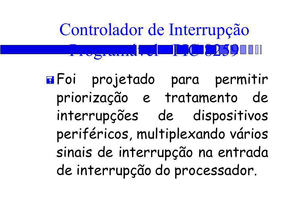 Controlador de Interrupção Programável - PIC 8259