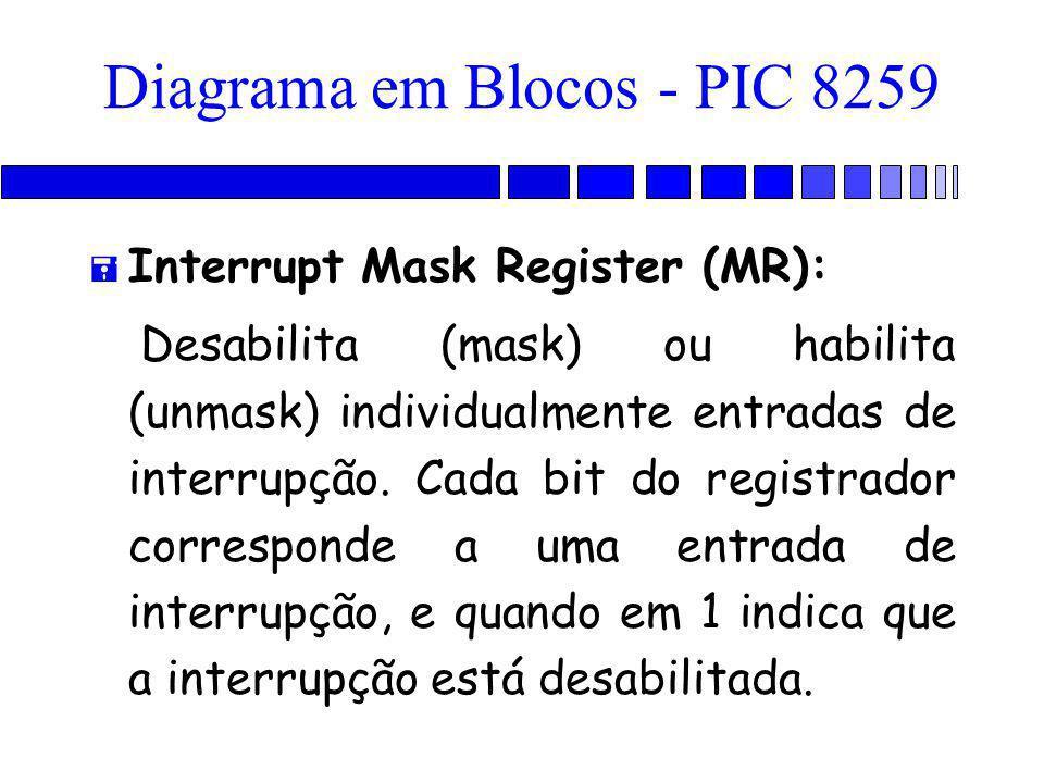 Diagrama em Blocos - PIC 8259