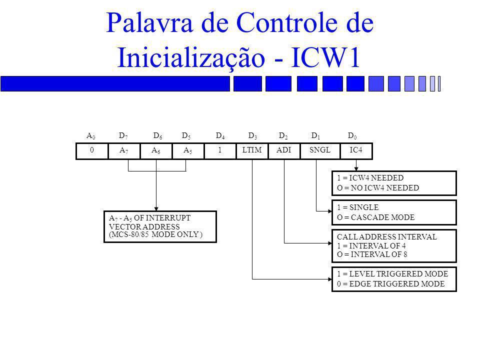 Palavra de Controle de Inicialização - ICW1