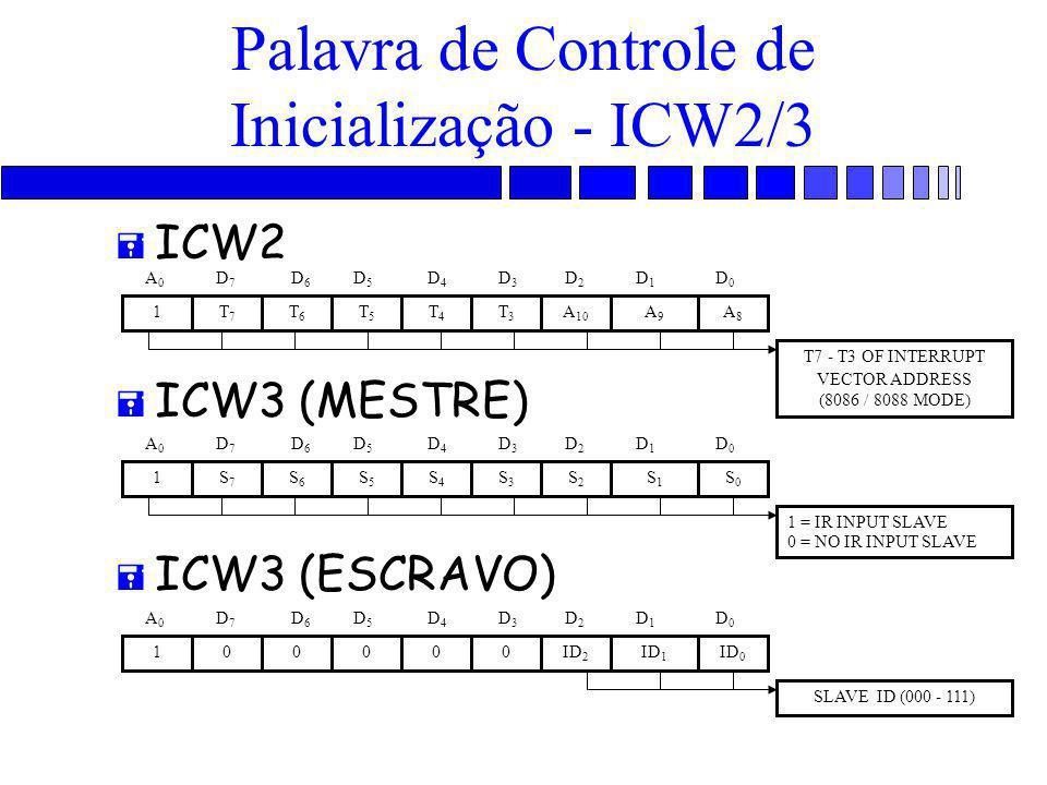 Palavra de Controle de Inicialização - ICW2/3