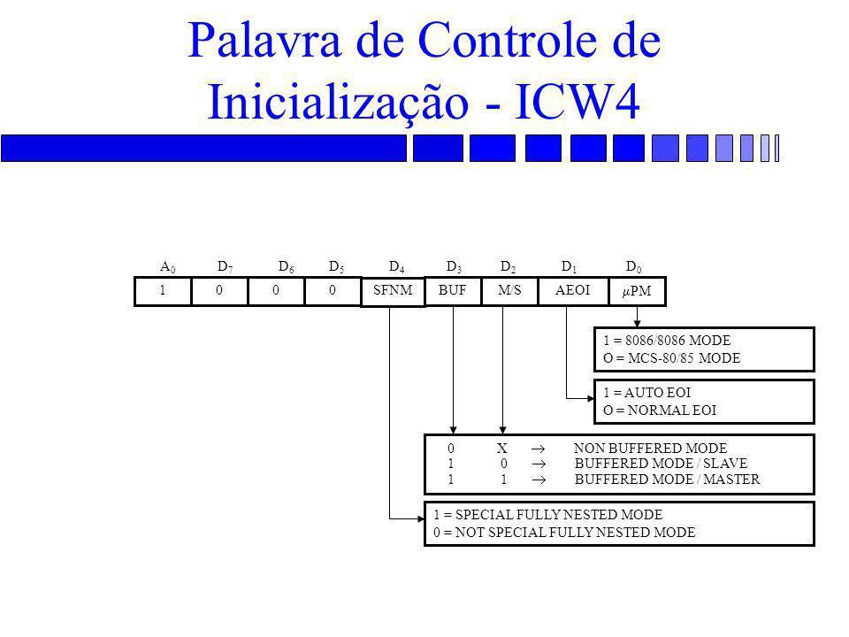 Palavra de Controle de Inicialização - ICW4