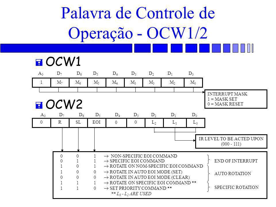 Palavra de Controle de Operação - OCW1/2