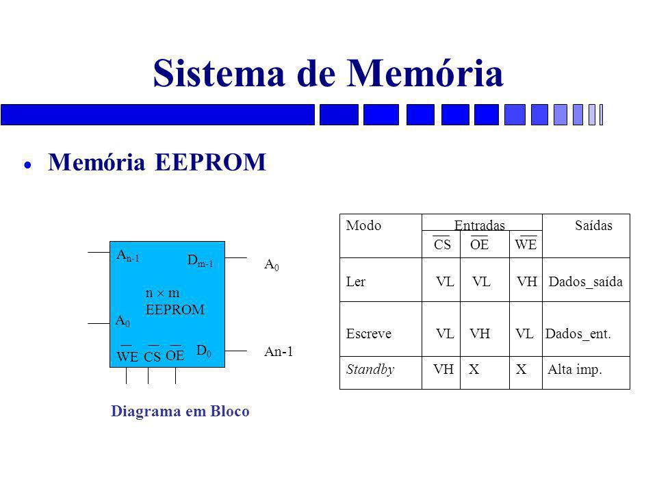 Sistema de Memória Memória EEPROM Diagrama em Bloco