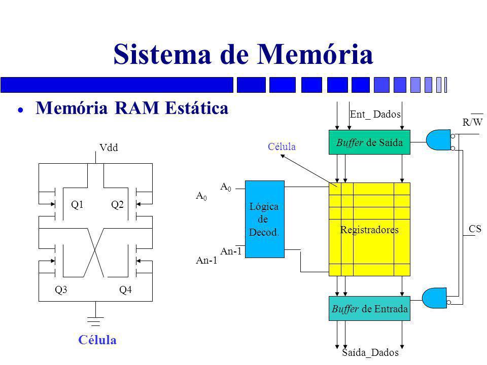 Sistema de Memória Memória RAM Estática Célula Ent_ Dados R/W