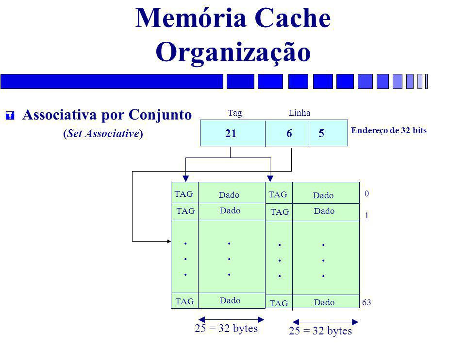 Memória Cache Organização